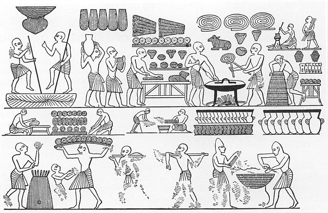 "The court bakery of Ramesses III. ""Various forms of bread, including loaves shaped like animals, are shown."