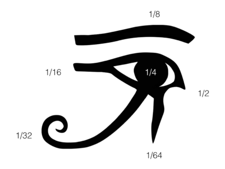The Eye of Horus depicting the scared unit fractions attributed with the six pieces of Horus's eye.