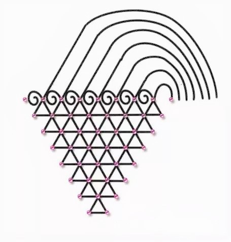 Saraswati symbol - Indian symbol of wisdom
