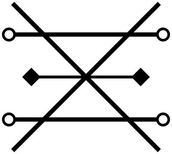 Copper symbol.
