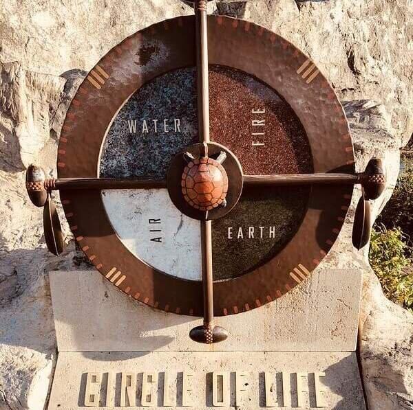 Native American medicine wheel example.